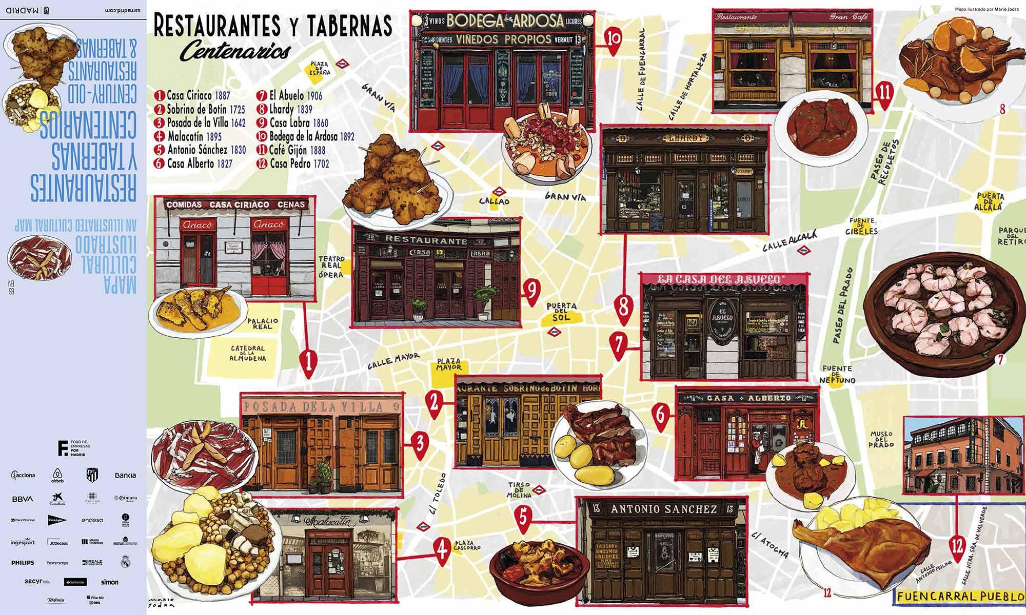 Mario Jodra illustration Art - Mapa Restaurantes Centenarios Madrid